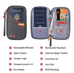 rfid passport wallet